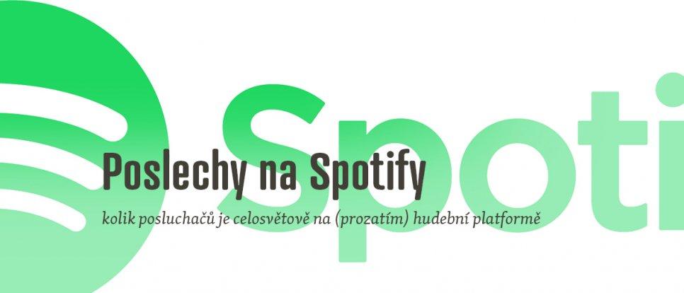 Poslechovost podcastů na Spotify