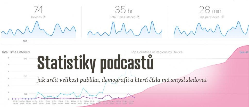 Statistiky podcastu: jak odhadnout velikost publika